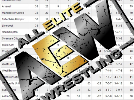 PWM's AEW League Standings 12 - Post Dark - 24.12.19