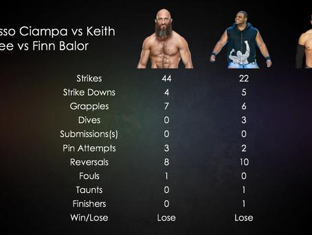 Match Stats - Ciampa vs Keith Lee vs Finn Balor
