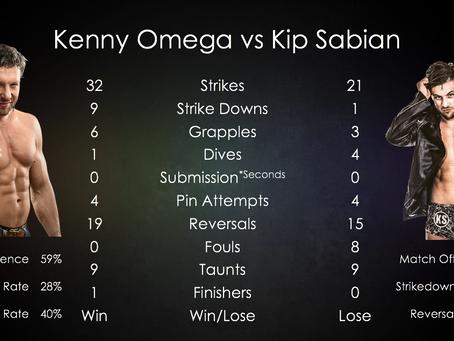 Match Report - Kenny Omega vs Kip Sabian
