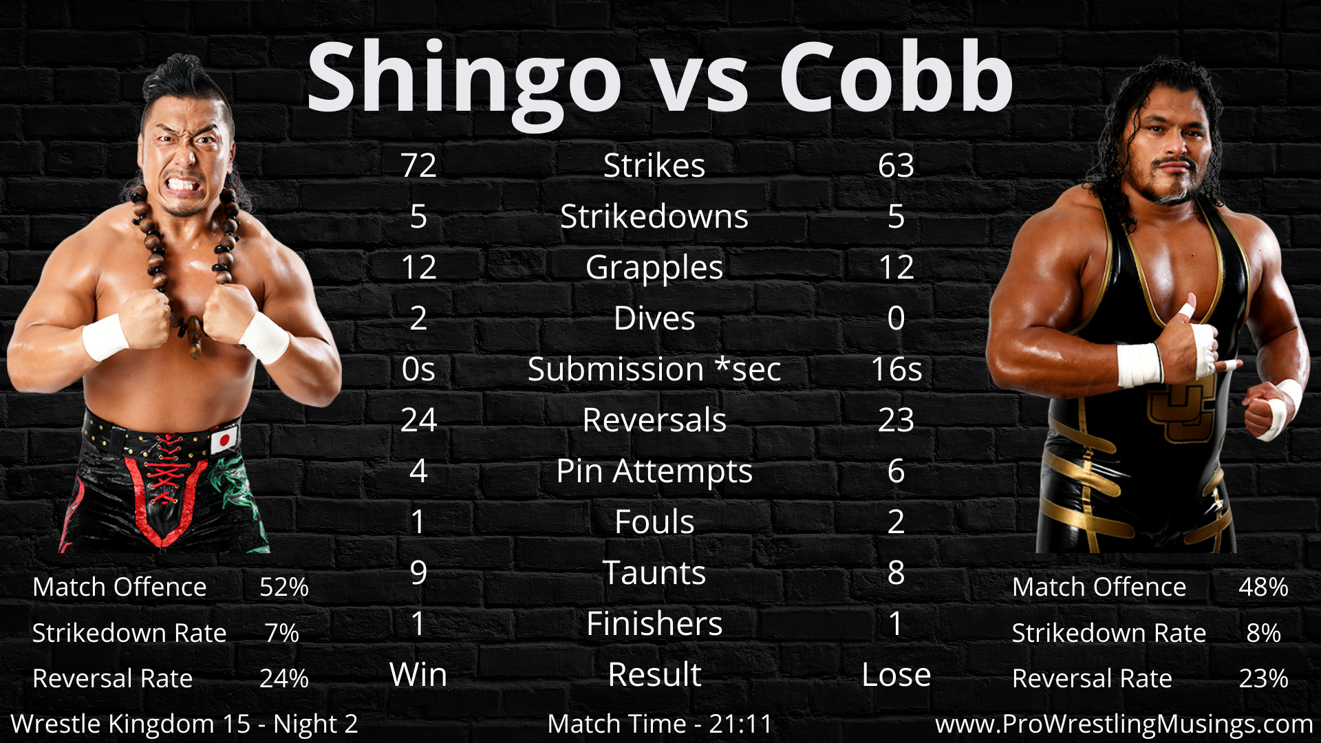 Shingo Takagi vs Jeff Cobb.png