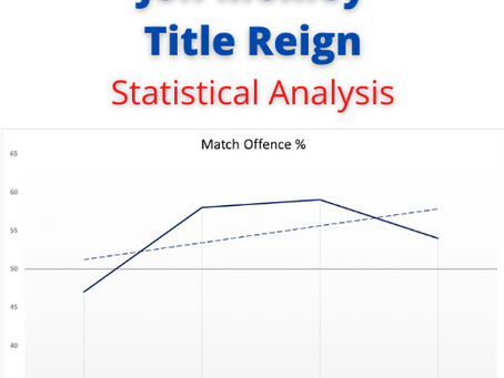 Jon Moxley Title Run - The Statistical Story So Far