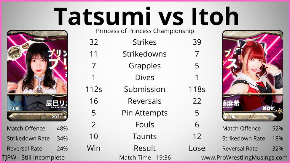 TJPW Still Incomplete - ft. Maki Itoh vs Rika Tatsumi