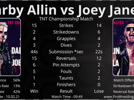 AEW Dynamite Stats - 10.02.21 - Darby Allin vs Joey Janela - Thunder Rosa vs Leyla Hirsch