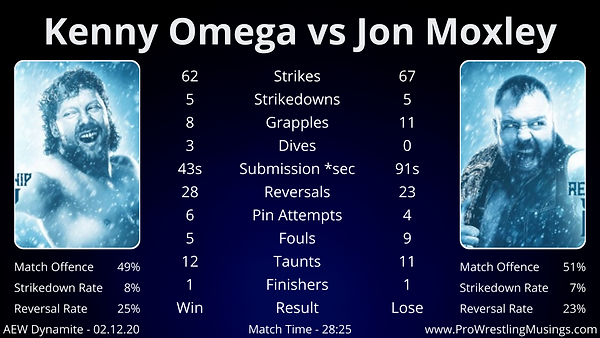 OmegaMox 1.png
