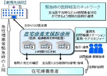tokorozawa_zaitaku_top6.png