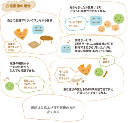 tokorozawa_zaitaku_top5.png