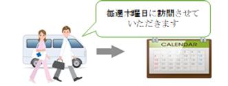 tokorozawa_zaitaku_top4.png