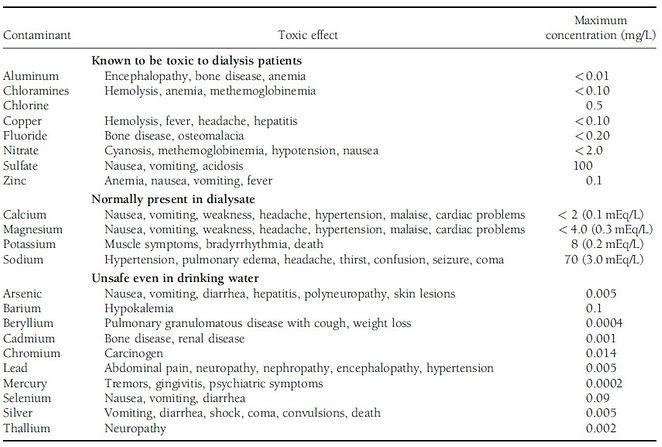 hemodialysis_water.jpg