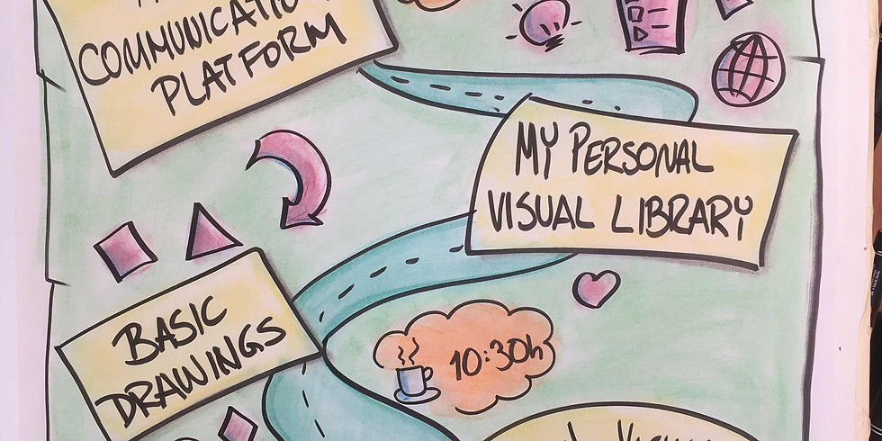 FlipCharting - First Steps in Visual Facilitation