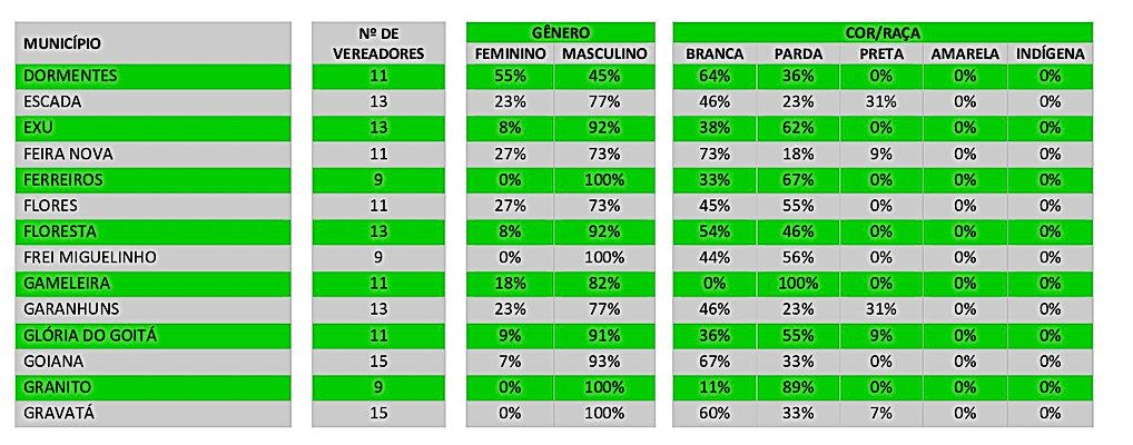 PERNAMBUCO_D%20G_edited.jpg