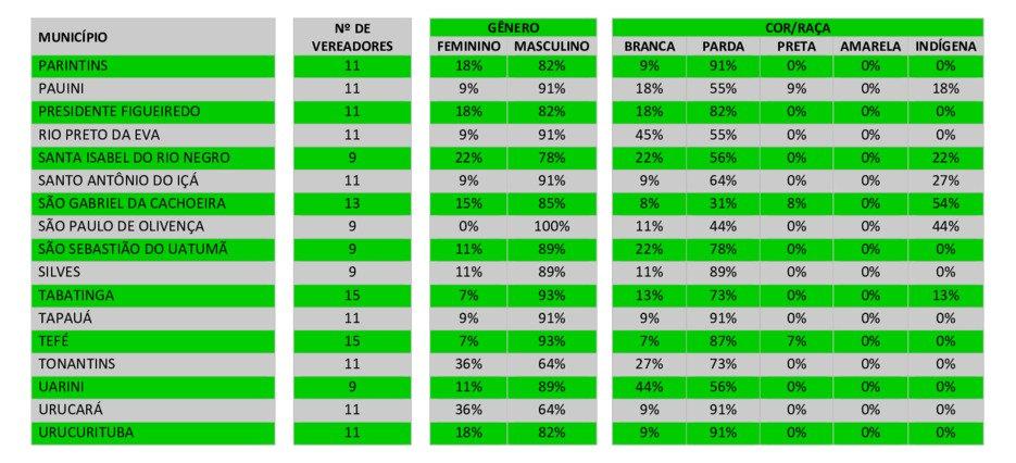 AMAZONAS%20P%20U_edited.jpg