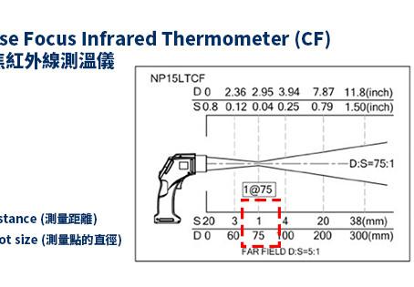 Close Focus Infrared Thermometer (CF) 近焦紅外線測溫儀