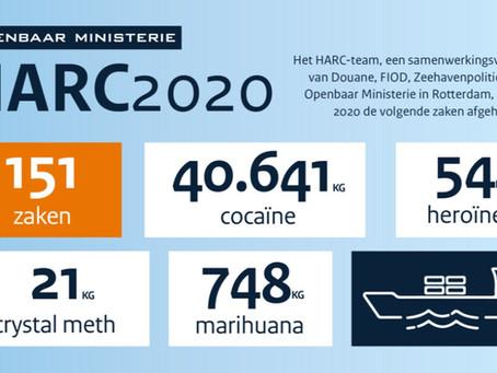 2020: Meer dan 40.000 kilo cocaïne onderschept in de haven