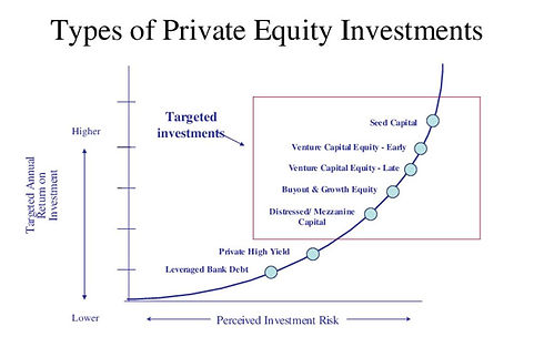 investment-strategy-graph.jpg
