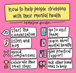 how to help a friend struggling