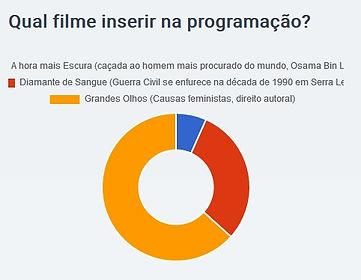 resultado da pesquisa.jpg