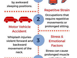 Did you know the common causes of Neck Pain?