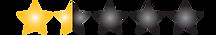 StarRatingChart1-5.png