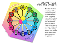 Our Colorful Universe
