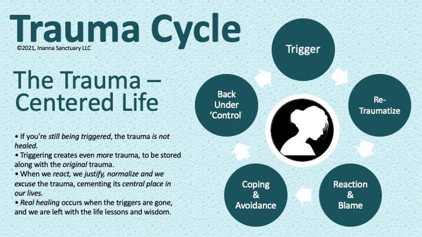 Trauma Cycle v3.jpg