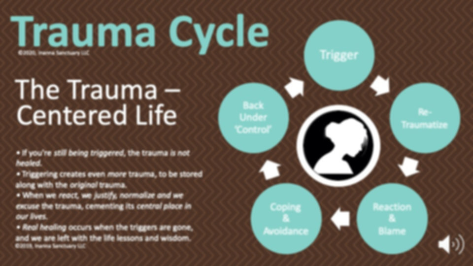Trauma Cycle v2.jpg