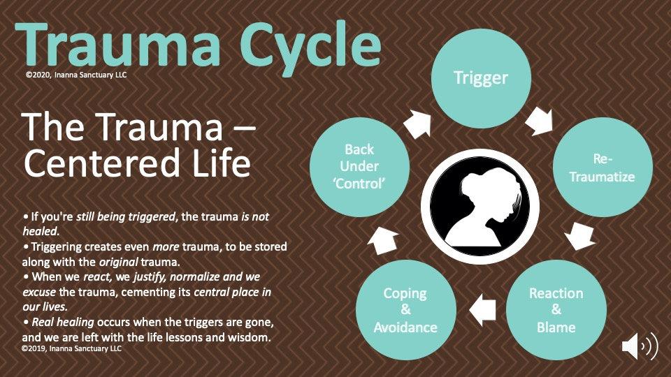 Trauma Cycle v2.jpg