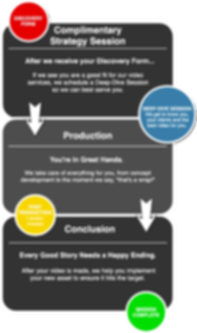 production-process-diagram-1_1.png