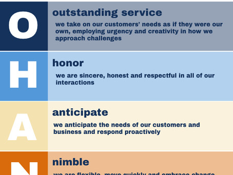 Core Values - It's All In Our Name