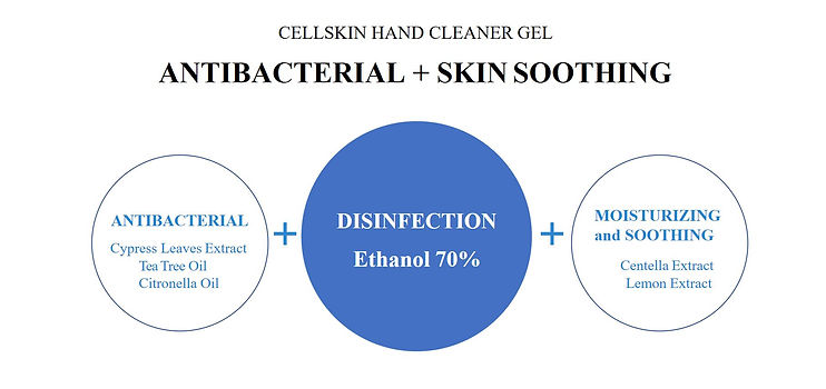 CELLSKIN_HAND CLEANER GEL PI_3.JPG