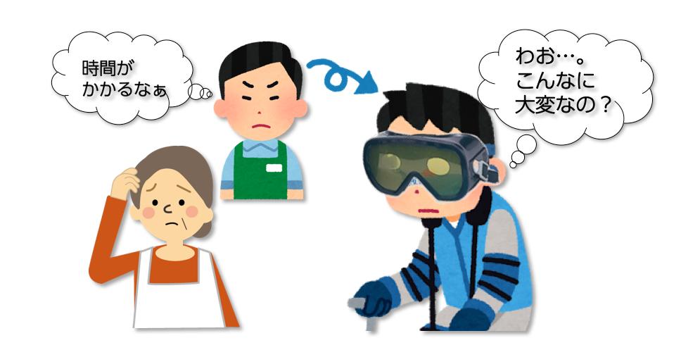 接客研修における高齢者疑似体験のイメージ