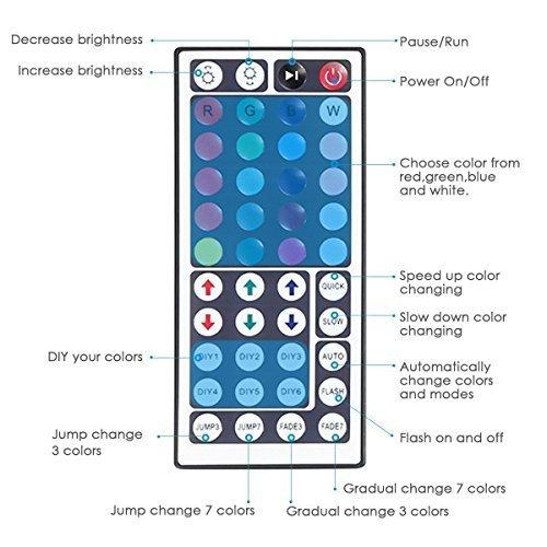 510JMYCornL