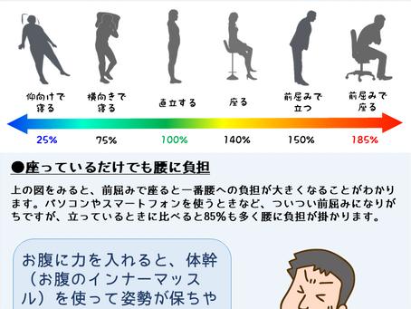 【健康通信】姿勢と腰の負担の関係