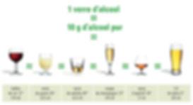 Equivalence boisson