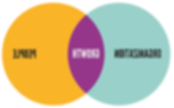 3-Circle Venn Diagram (12)_edited.png