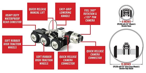 Proteus Lite Crawler & Camera