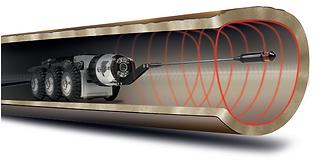 Proteus Laser Profiler