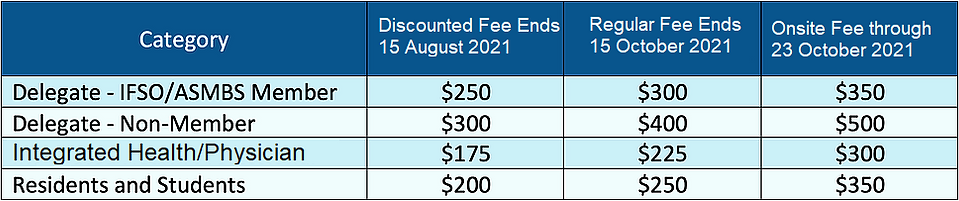 Fees #3 Update.png