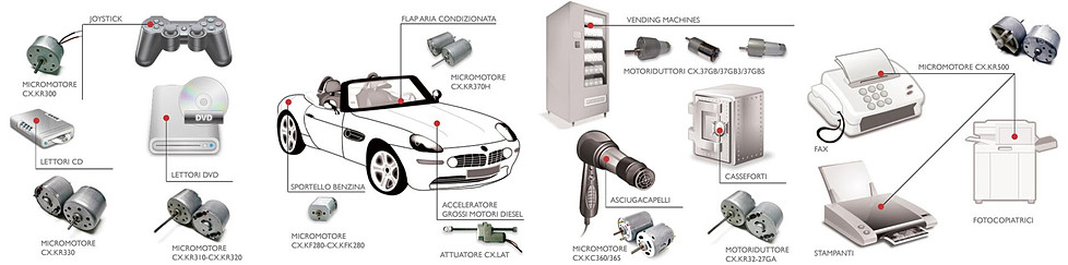 Commex micromotors, geared motors and linear actuators applications