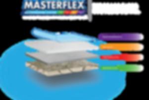 Step By Step roof sealer