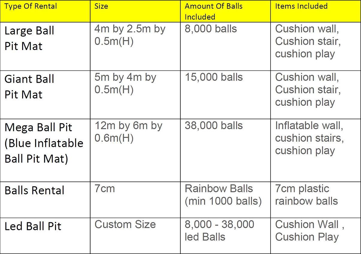 Ball bit rental price