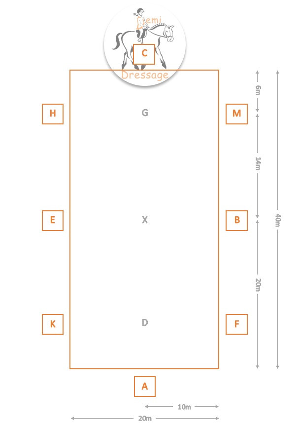 Demi Dressage Arena Diagram