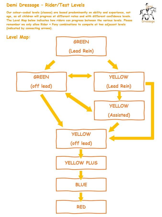 LevelsMap-Amended2020.jpg
