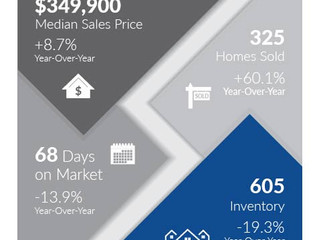 Record Home Sales In May 2018... Again!
