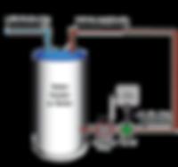 Boiler Recirculation Controls.png