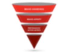 vieworks IAB funnel video marketing