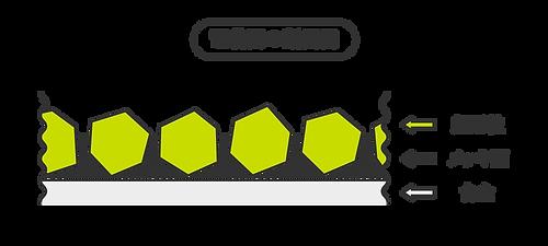電着面の断面図
