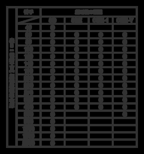電着工具 超砥粒標準在庫