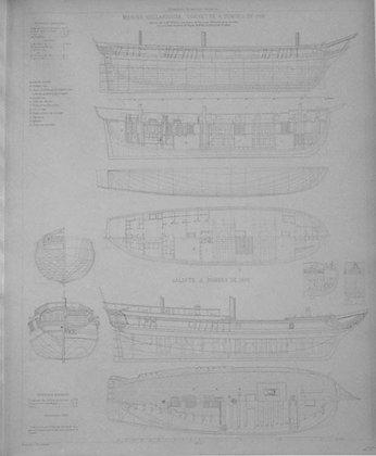 Marine de Guerre Hollandaise