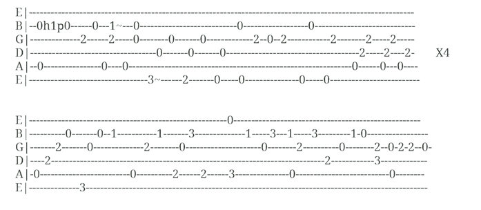 Guitar-tab-for-Classical-Gas-song_Guitar