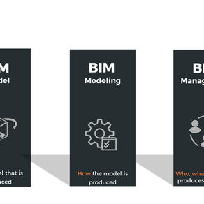 The difference between BIM and Revit